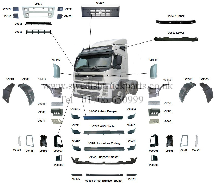 Volvo Wiring Diagram Vm additionally Range Rover Clic Wiring Harness Diagram besides Volvo Truck Body Parts Catalog additionally Hazmat Placards On Vehicles together with 06. on scania truck wiring diagram