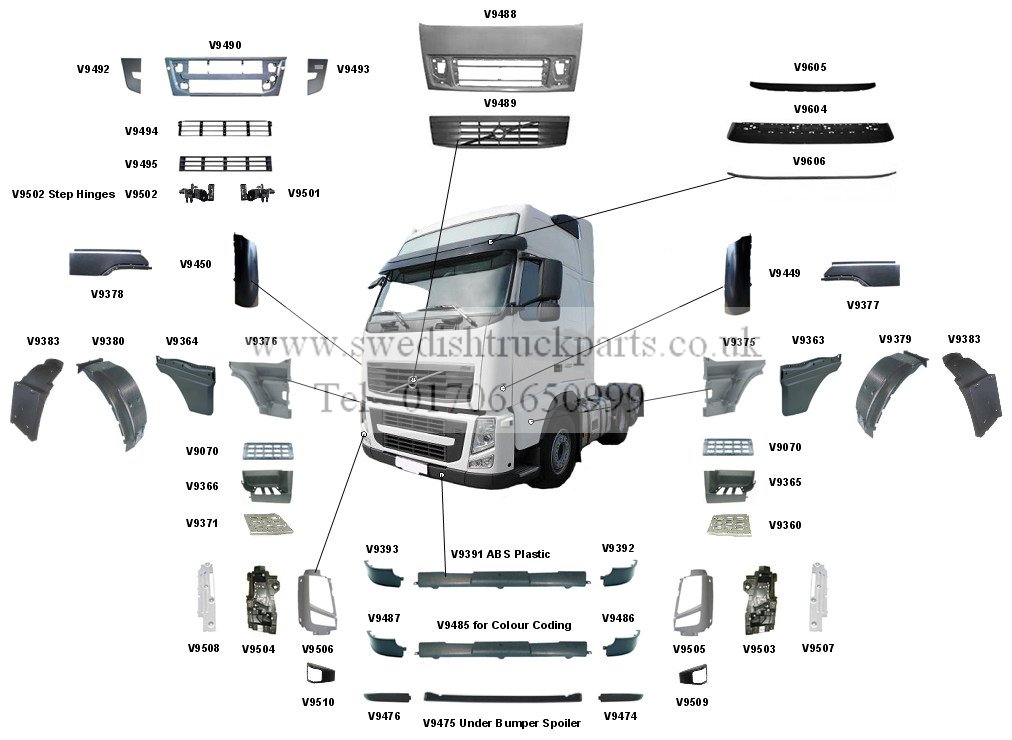 Semi Engine Parts Diagram on International Truck Wiring Diagram